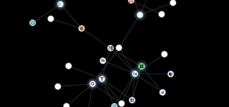 Visualisatie door Collusion van tracking software