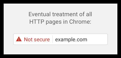 SSL/TLS waarschuwing beveiligde verbinding